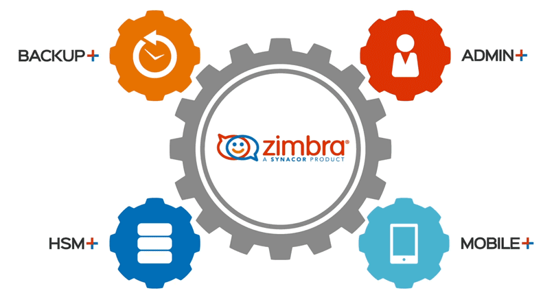 Zimbra messagerie collaborative Open Source
