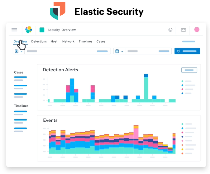 Commeo Elasticsearch